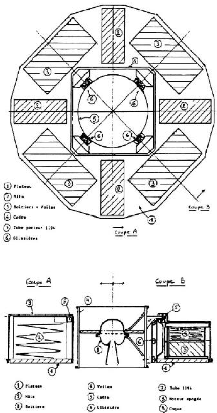 U3P Challenge Terre-Lune -Schéma du véhicule