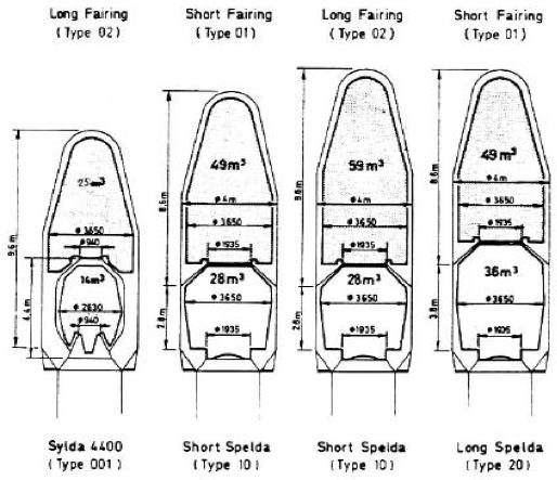 U3P - configurations de lancement Ariane-4