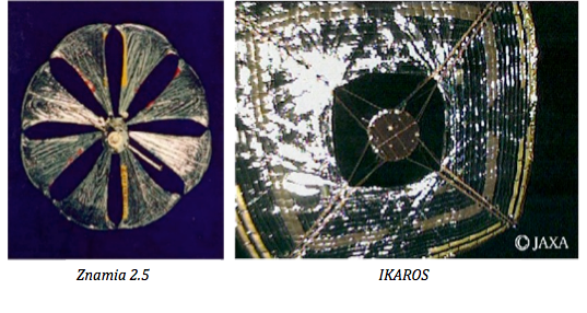 miroir solaire russe Znamia