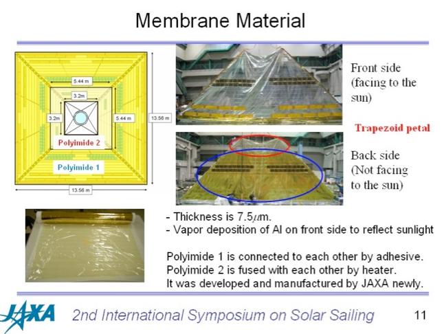 IKAROS - Membrane material