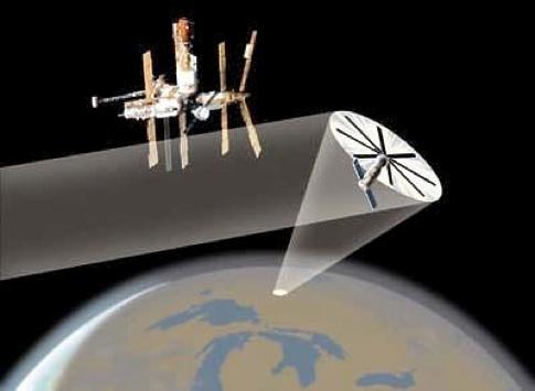 Znamia-2 mirroir orbital