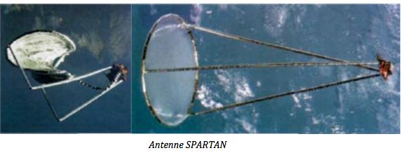 Antenne Spartan - Technologie des mâts gonflables
