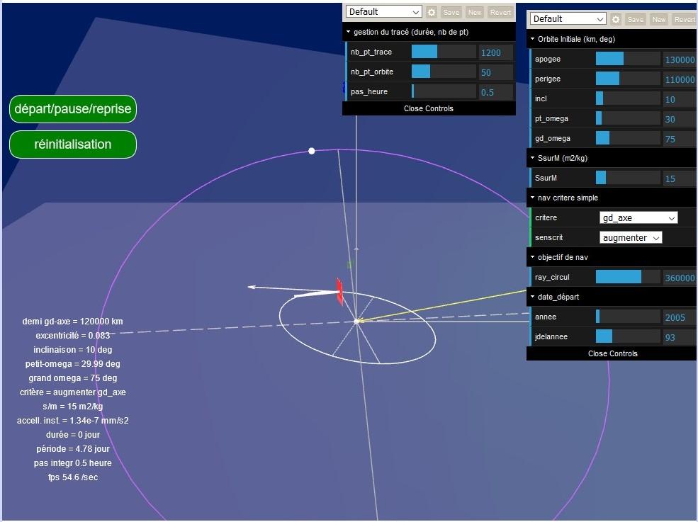 Simulateur de nvigation photonique